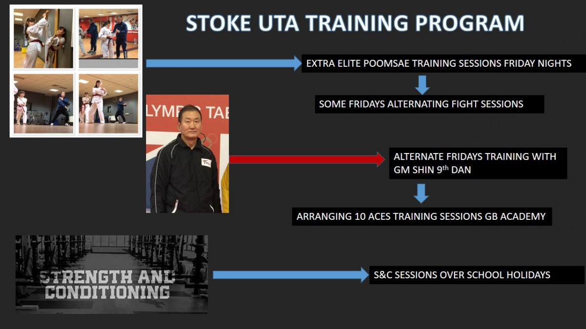 STOKE UTA SPRING SUMMER TRAINING PROGRAM | Stoke UTA Taekwondo